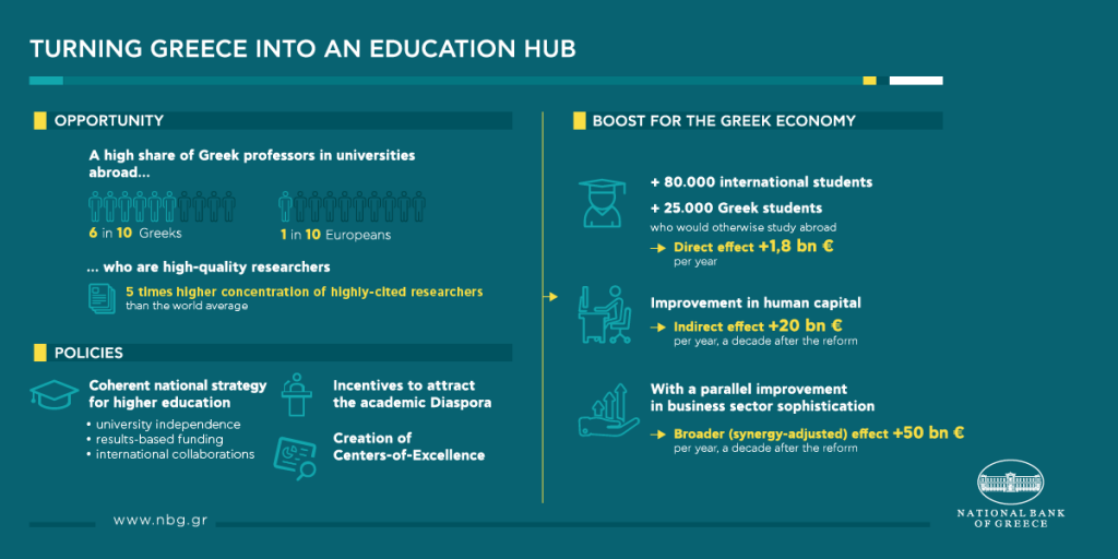 higher-education-infographic-EN
